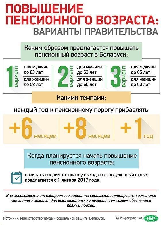 Новополочанин позвонил министру, чтобы спросить о повышении пенсионного возраста для работающих во вредных условиях (фото) - фото 1