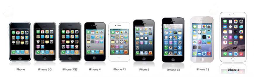 Встречайте новый Apple Iphone SE, фото-1