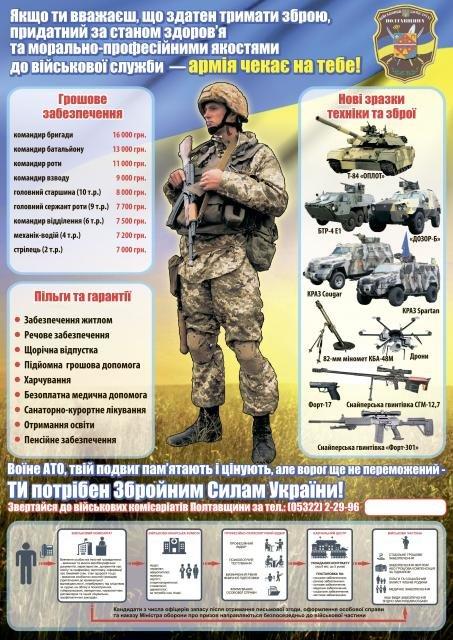 Чего вы не знали о службе в армии на контрактной основе (фото) - фото 1