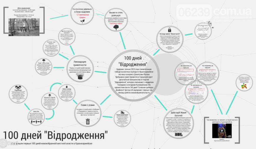 Руслан Требушкин скрывается от  неугодной общественности Красноармейска (Покровска), прячась за спины бабушек и «перекрашенных активистов» (фото) - фото 5