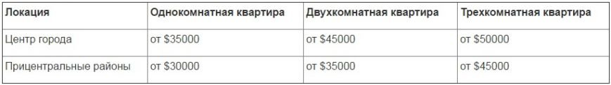 Сколько стоит купить квартиру в Днепропетровске (фото) - фото 2