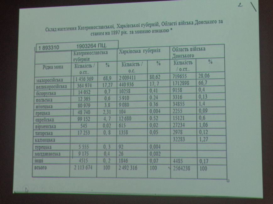 «Время собирать камни»: в рамках научной конференции в Димитрове собрались 16 религиозных конфессий (фото) - фото 4