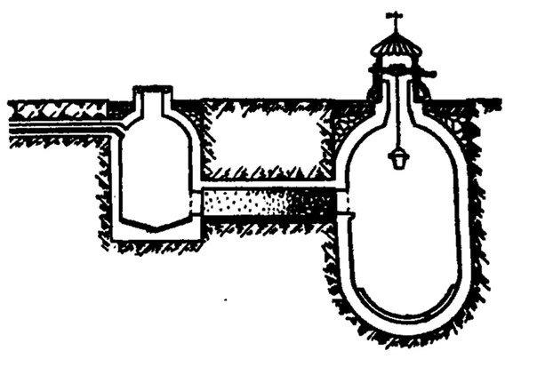 Одесса incognita: венецианские цистерны (ФОТО) (фото) - фото 1