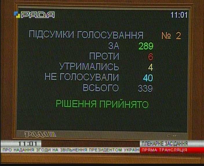 Як полтавські нардепи голосували за відставку генерального прокурора (фото) - фото 1