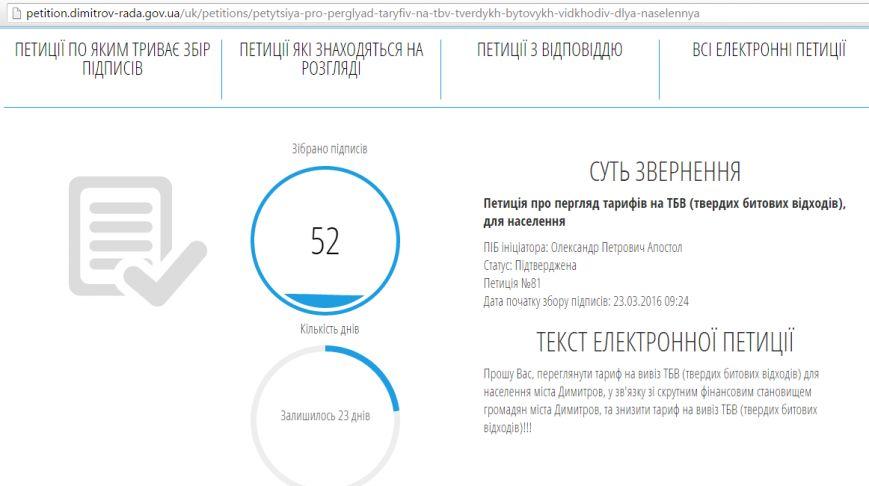 Сервис электронных петиций в Димитрове (Мирнограде) – инструмент взаимодействие властей с общественностью или фарс?, фото-1