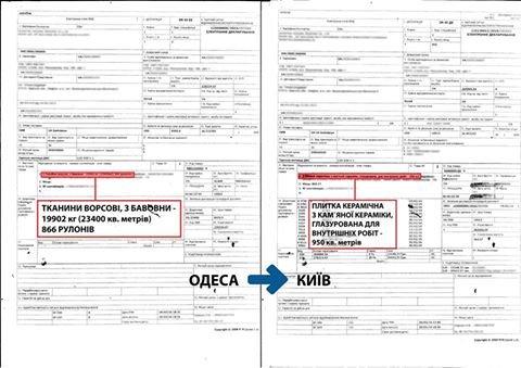 122b9fc0abd46d7243caf0dc0bdcf2c1 Банан вам, а не растаможку: Как из Одессы уводят миллионы