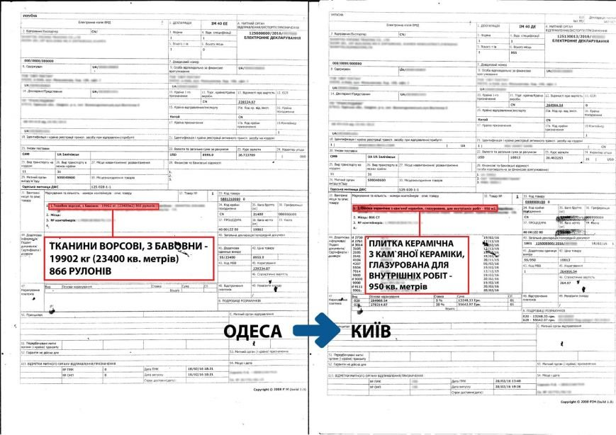 4cb4c5ecce787615148975dcc2296d46 Банан вам, а не растаможку: Как из Одессы уводят миллионы
