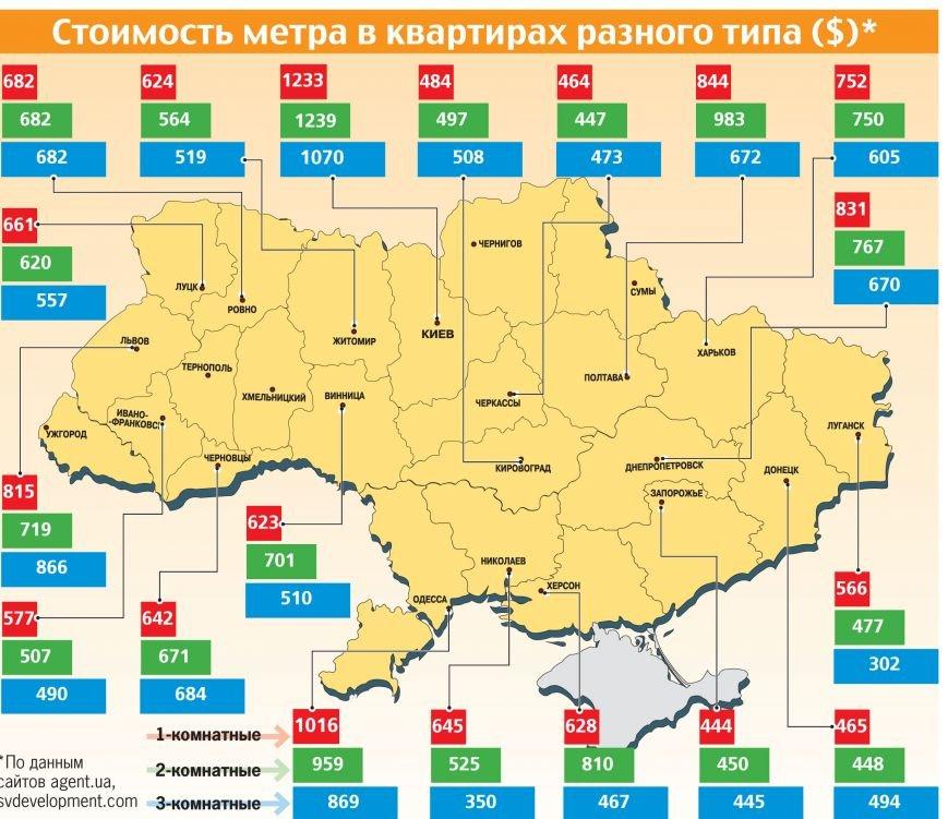 Где в Украине дешевле всего купить квартиру: сколько стоит в Днепропетровске (фото) - фото 1