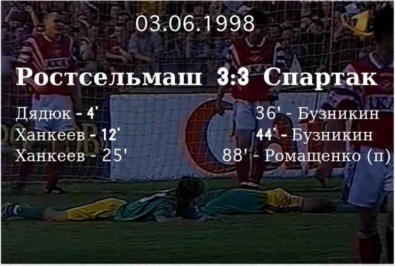 1998 3 3