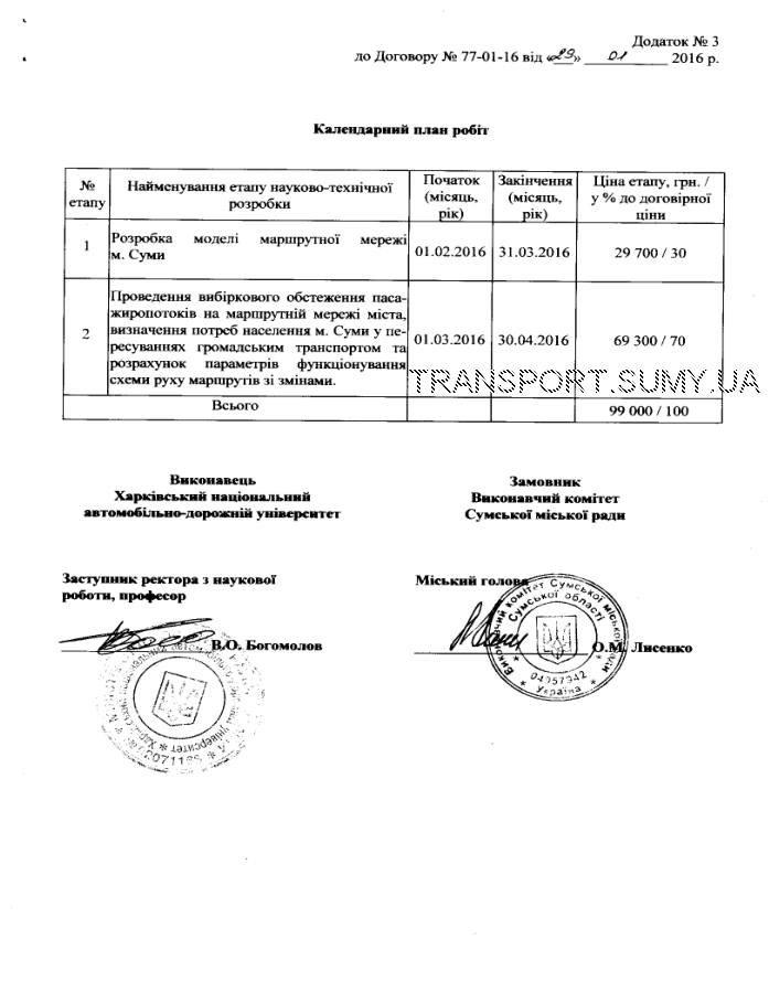 За новые маршруты Сумы заплатят 99 тысяч гривен (СКАН ДОКУМЕНТОВ) (фото) - фото 2