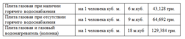веногакнгл