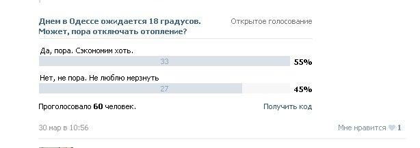 98a6af9158179b4112d596ab449344de В Одессе в некоторых многоэтажках начали отключать отопление