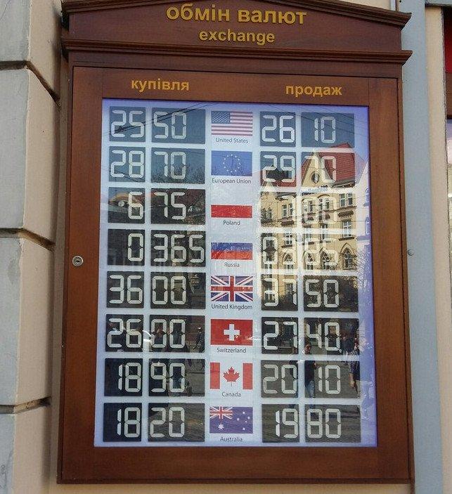 Скільки коштує долар та євро у Львові: реальний курс валют станом на 5 квітня (ФОТО) (фото) - фото 1