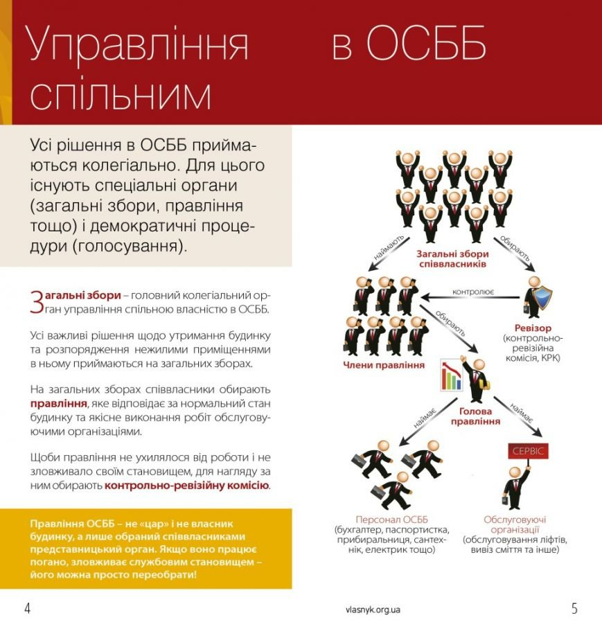 booklet-OSBB-12.2015-RPR-out.6-img-3
