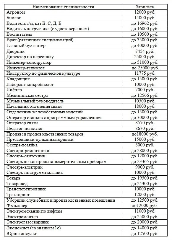 Centr_Zanytosti_07042016