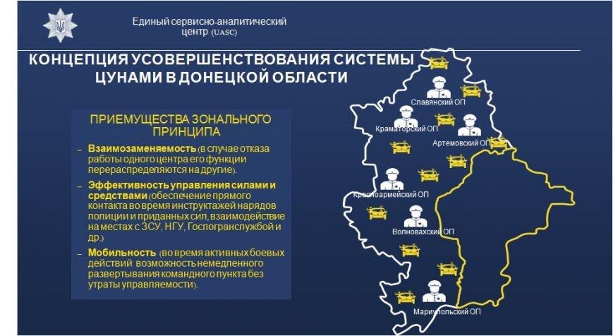 В Мариуполе откроют первый в Украине аналитический центр для полиции и людей (ФОТО) (фото) - фото 4