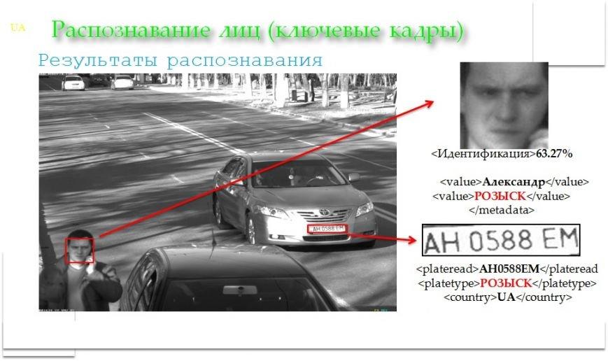 В Мариуполе откроют первый в Украине аналитический центр для полиции и людей (ФОТО) (фото) - фото 3