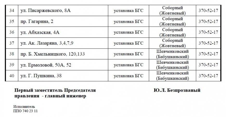 В Днепропетровске на 4 дня отключат газ: адреса и причины (фото) - фото 2