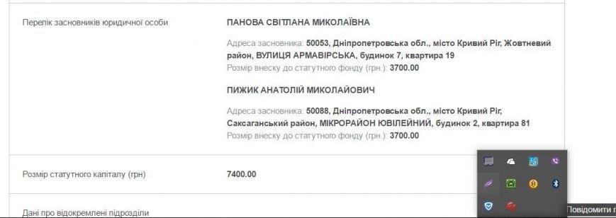 """Чья """"Грива"""" торчит за покупкой акций Криворожского сурикового завода?, фото-5"""
