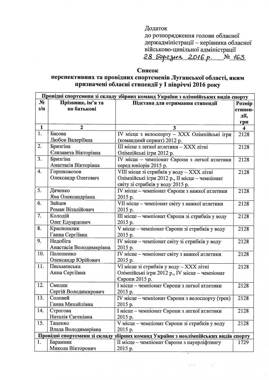 На Луганщине отметили ведущих и перспективных спортсменов (ДОКУМЕНТ) (фото) - фото 1