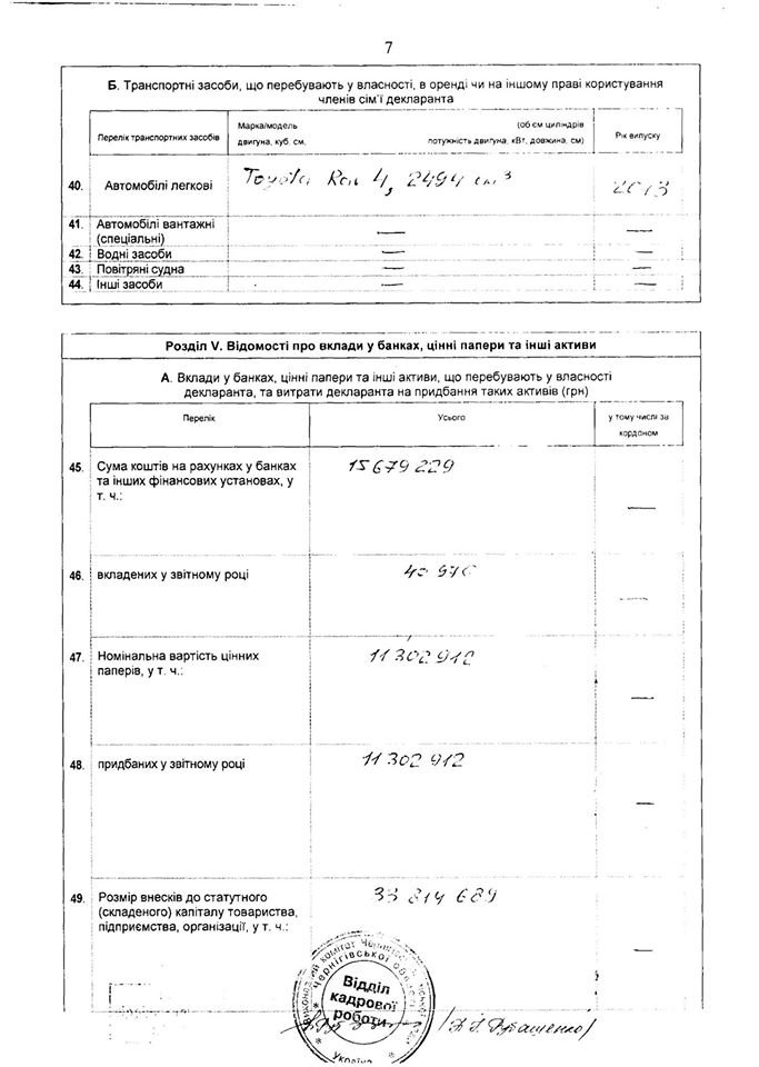 Мэр Чернигова за прошлый год заработал 5,7 миллионов гривен (фото) - фото 2