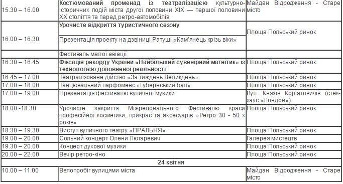 Наступного тижня у Кам'янці-Подільському відкриють туристичний сезон (Програма) (фото) - фото 1