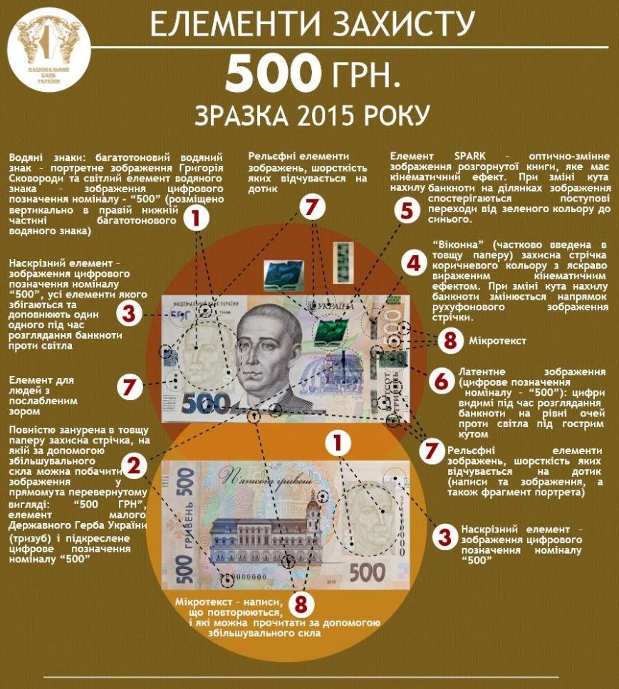 НБУ ввел в обращение обновленную 500-гривневую банкноту (фото) - фото 1