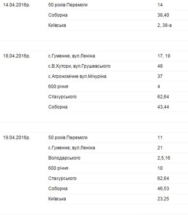 У Вінниці призупинять газопостачання в 100 будинках. Графік на квітень (фото) - фото 1