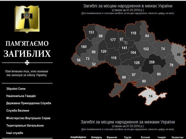 Днепропетровщина возглавила скорбный список погибших в АТО (ИНФОГРАФИКА), фото-1