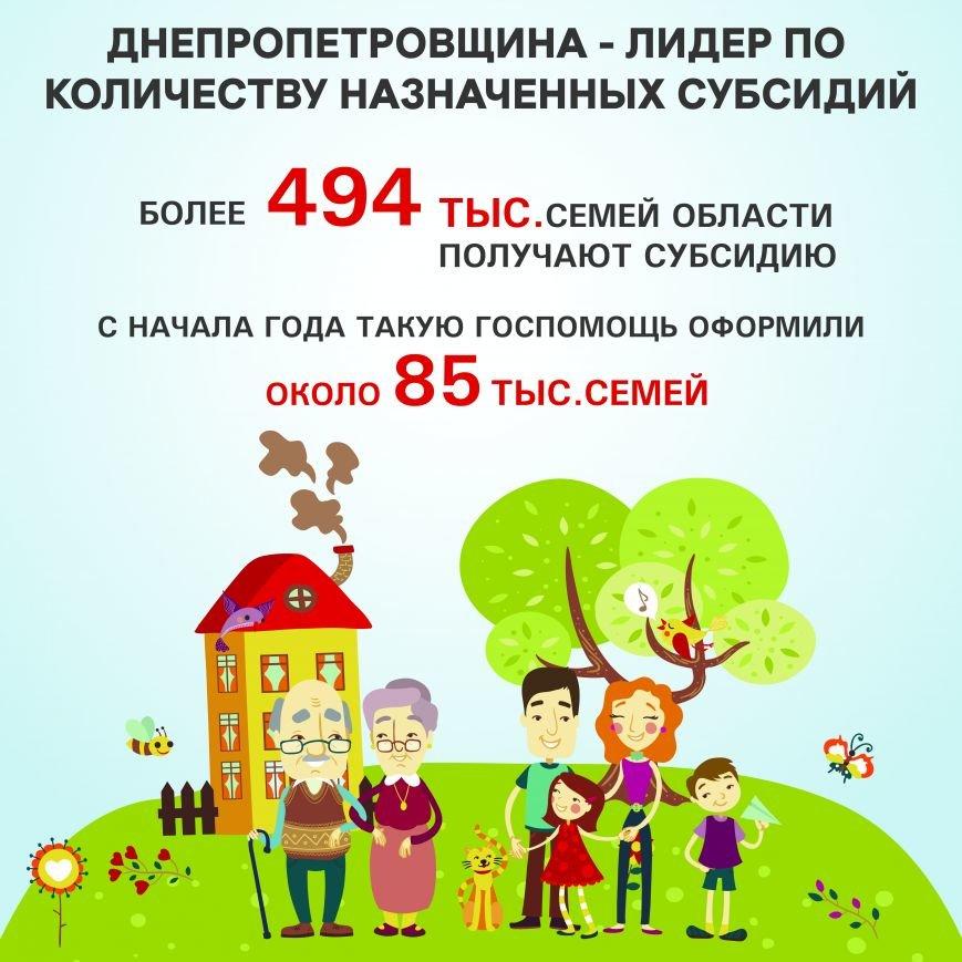 СУБСИД_РУС_13.04.16-01