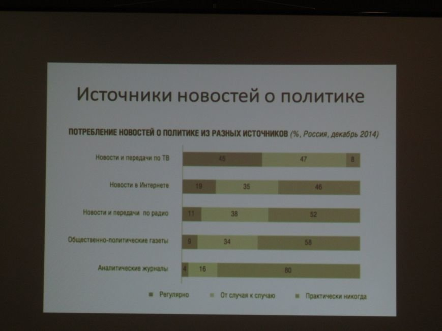 Как и почему российская пропаганда действует в Украине, РФ и Европе, фото-11