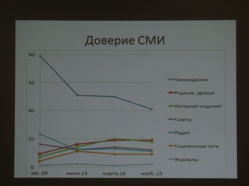 Как и почему российская пропаганда действует в Украине, РФ и Европе, фото-16