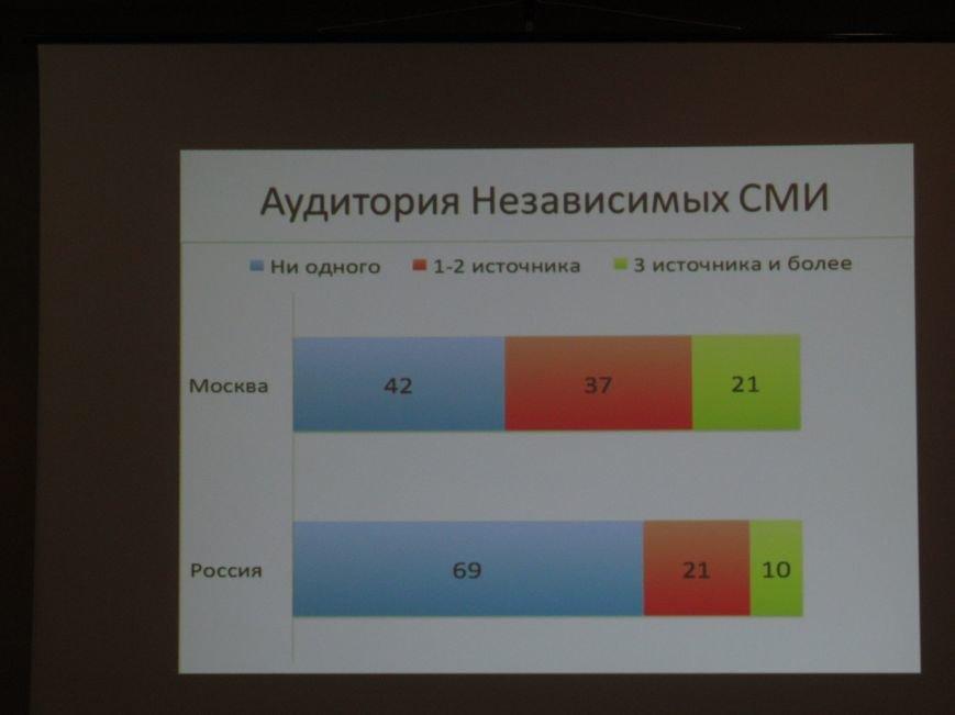 Как и почему российская пропаганда действует в Украине, РФ и Европе, фото-20