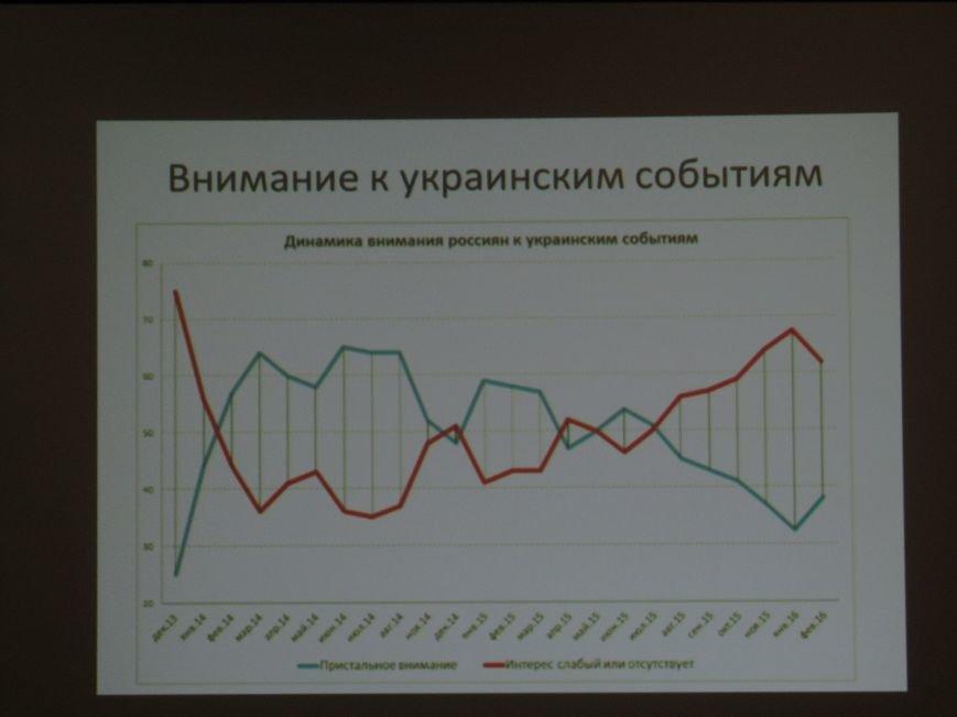 Как и почему российская пропаганда действует в Украине, РФ и Европе, фото-21