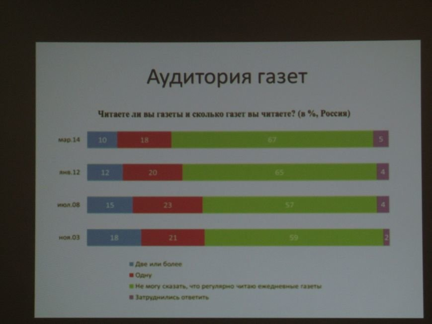 Как и почему российская пропаганда действует в Украине, РФ и Европе, фото-13