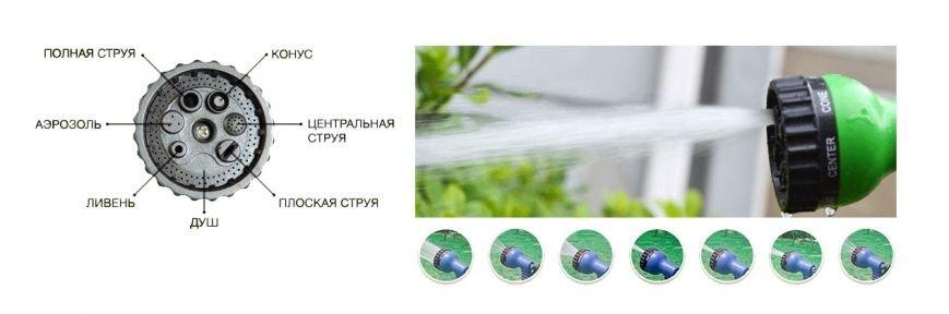 Распродажа шлангов  Xhose по оптовой цене + насадка-распылитель в подарок!, фото-2