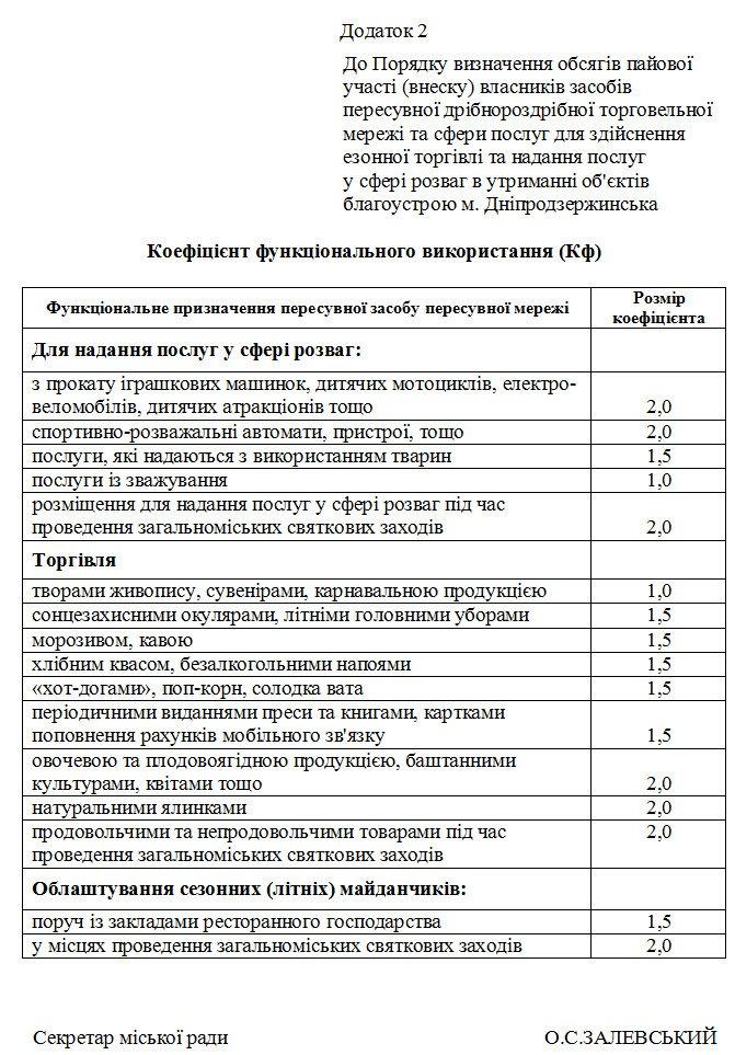 Предпринимателей Днепродзержинска хотят обложить данью (фото) - фото 7