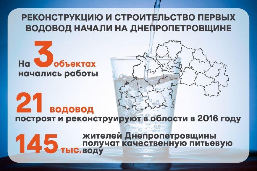водовод-_19.04.2016_рус_01-01