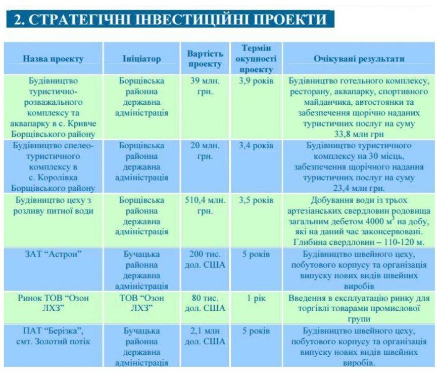 Маланчук-Оксана-1