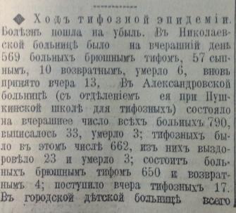 Дореволюционный Харьков: сто лет назад в городе