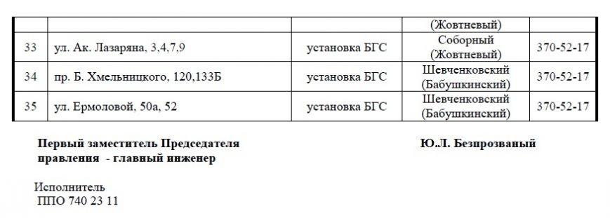 В Днепропетровске отключат газ (фото) - фото 2