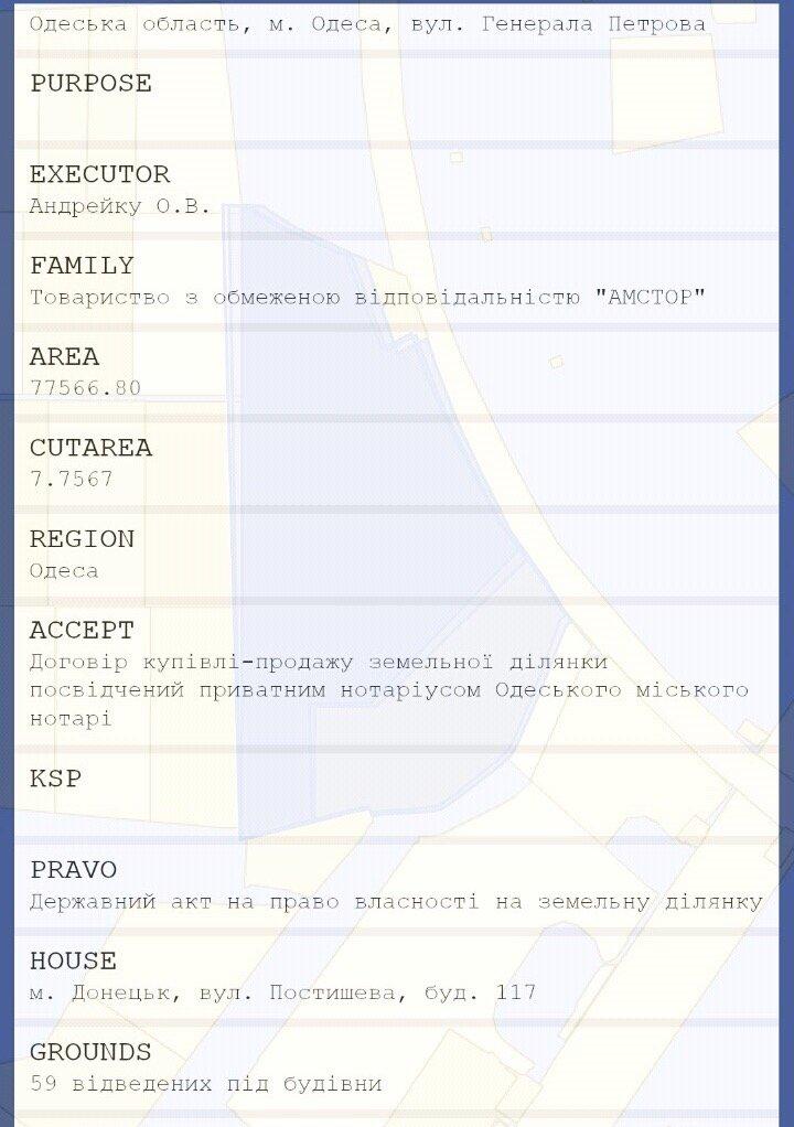 """8c94579738620cad6ed123870054cf6e Одесские активисты: найдена связь организатора """"Порто-франко"""" с бизнесом в ДНР"""