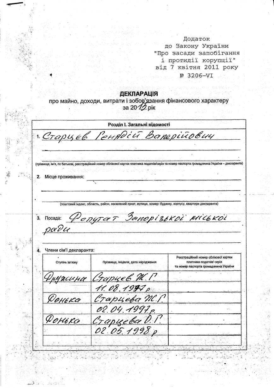 Как прожить на минимальную зарплату, или вообще без нее: мастер-класс от депутатов Запорожского горсовета (фото) - фото 3