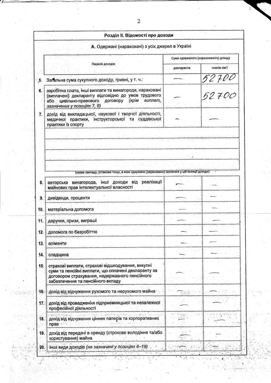 Как прожить на минимальную зарплату, или вообще без нее: мастер-класс от депутатов Запорожского горсовета (фото) - фото 4