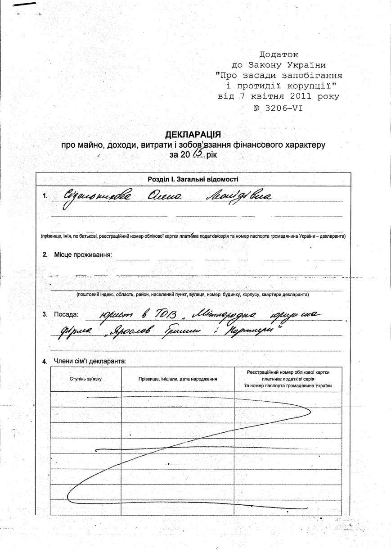 Сидельникова 1