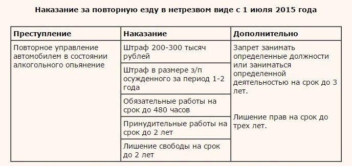 За выходные в Балаковобыло зафиксировано 7 столкновений (фото) - фото 1