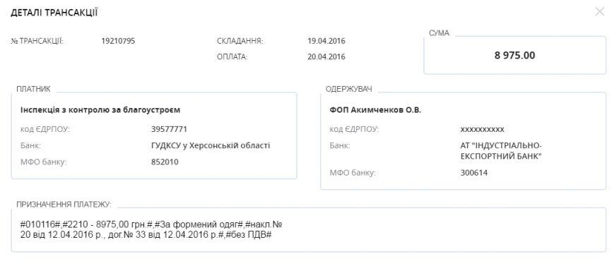 Елена Мазур почти на 9 тис грн заказала форму у бывшего однопартийца (Фото) (фото) - фото 1