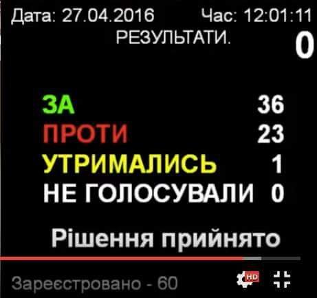 Сессия городского совета Днепропетровска: текстовая онлайн-трансляция (ВИДЕО) (фото) - фото 2