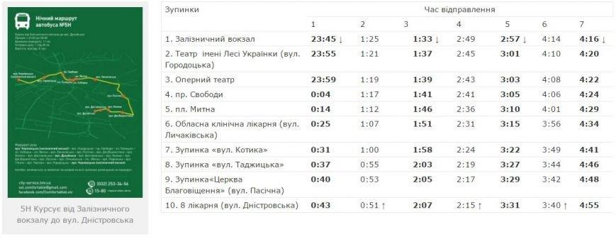 На замітку львів'янам: як і коли курсують нічні автобуси у Львові: графік (фото) - фото 3