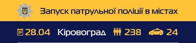 Кировоградцы, встречайте новую патрульную полицию. ФОТО (фото) - фото 5
